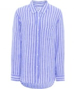 https://www.trouva.com/products/rails-charli-shirt-in-blue-white-stripe?currency=gbp&utm_source=googleshoppingUK&utm_medium=cpc&utm_campaign=googleshoppingUK&gclid=EAIaIQobChMI84fy5sCN2gIVAy0ZCh1IUQPxEAkYBiABEgLmLPD_BwE